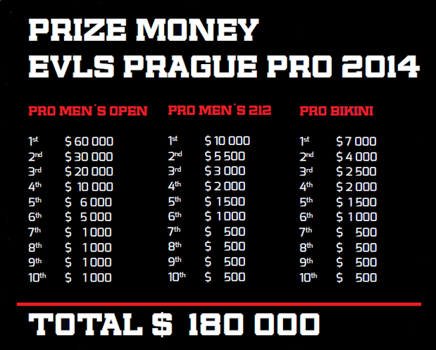 2014 Ifbb Prague Pro Prize Money